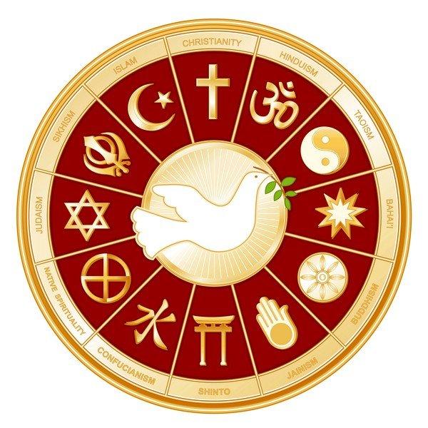 bütün dinler