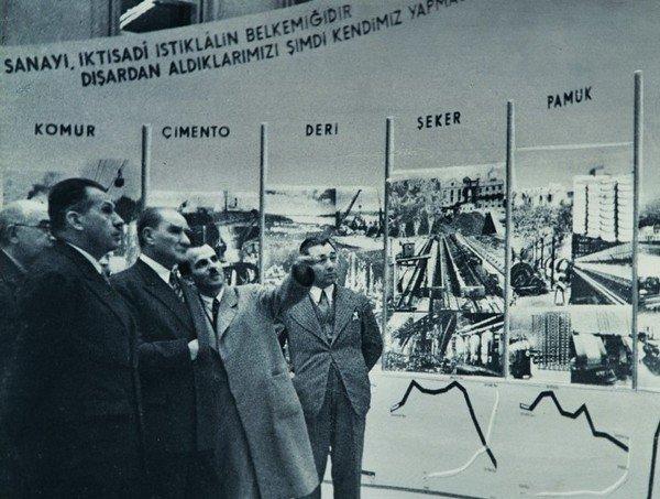 Atatürk ve ekonomik atılımlar